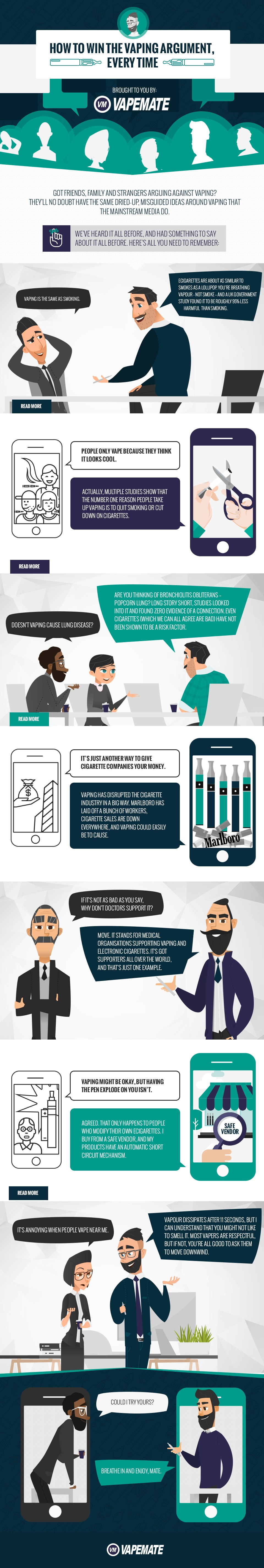 vaping argument infographic