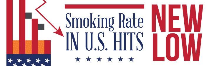 US Smoking rates fall