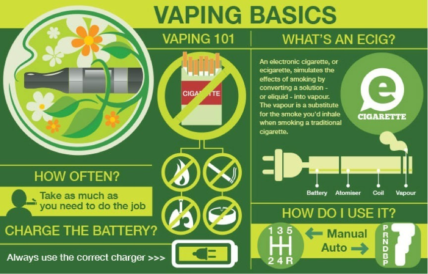 Vaping basics