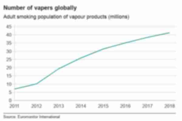 graph showing increase in vapers